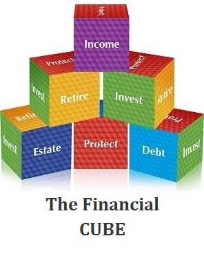 the financial cube from fairway financial advice
